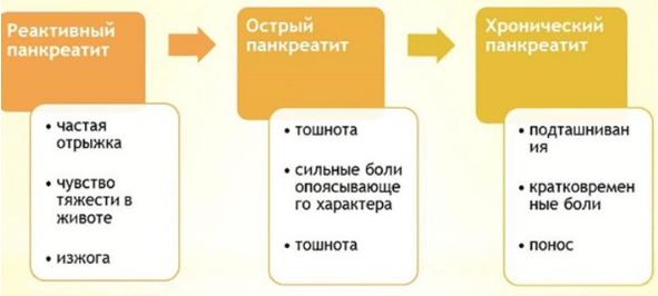 Норма алт и аст для больных гепатитом в
