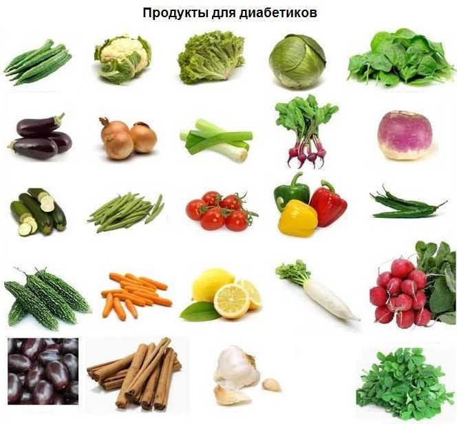 Диета для понижения уровня холестерина Содержание